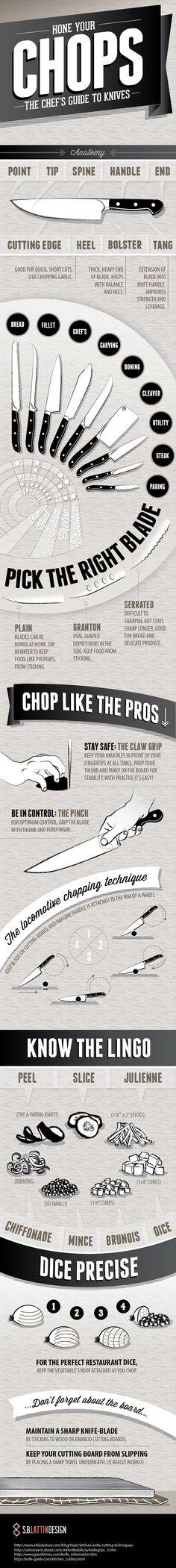 Tutorial de cuchillos