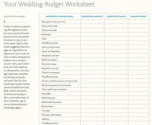 Budget Budgeting Coupons Wedding Budget Worksheet