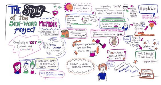 the-six-word-story-project-b2b-forum-2013-sketchnotes-veronica-jarski.jpg: