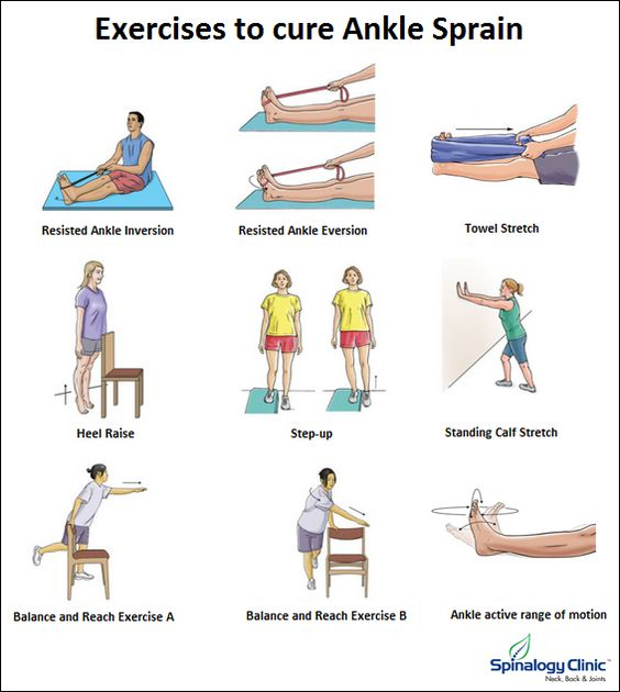 Exercises to Cure Chronic Ankle Sprain  1. Resisted Ankle Inversion 2. Resisted Ankle Eversion 3. Towel Stretch 4. Heel Raise 5. Step-up 6. Standing calf stretch 7. Balance and Reach Exercise A 8. Balance and Reach Exercise B 9. Ankle active range of Motion  #anklesprain #stretchesforanklesprain #jointpain