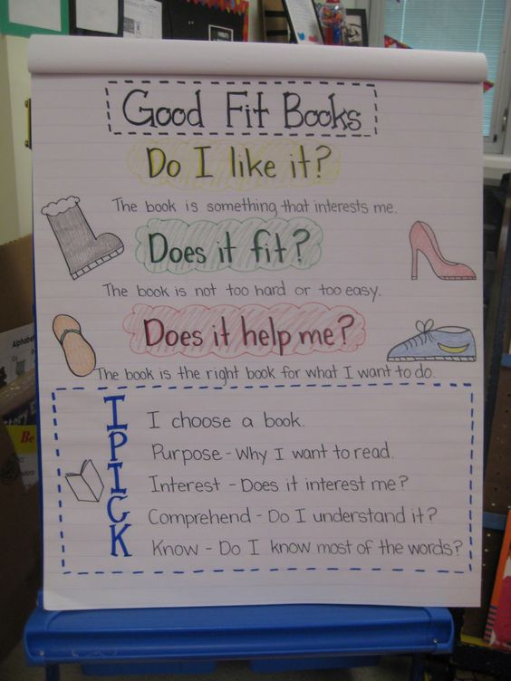 Good Fit Books/IPICK Anchor Chart