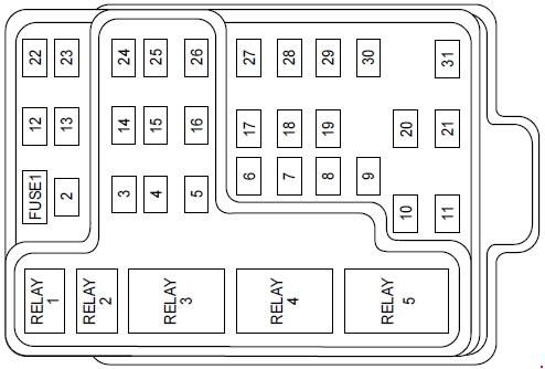 1999-2002 Lincoln Navigator Fuse Box Diagram | diagram ... on
