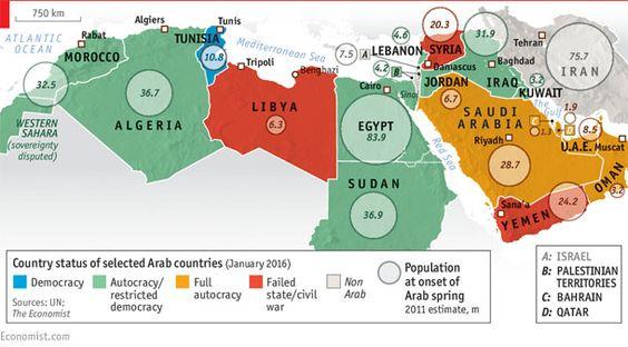 «Le printemps arabe, en cinq ans», titre de l'étude publiée, lundi 11 janvier 2016, par le magazine britannique, The Economist et qui estime que la Tunisie est le seul pays arabe où on peut vraiment parler de démocratie.