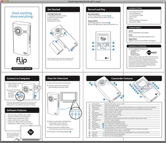 Product Manual Graphics | Lesson From The Flip: Do Less And You