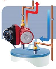 You can have instant hot water today and start saving up to 36,000 gallons of water this year.  Hot water recirculating pumps provide instant hot water any time of the day you choose.  Call us today!  770-592-0081 and reduce your carbon foot print and save Georgia's water by doing your part!