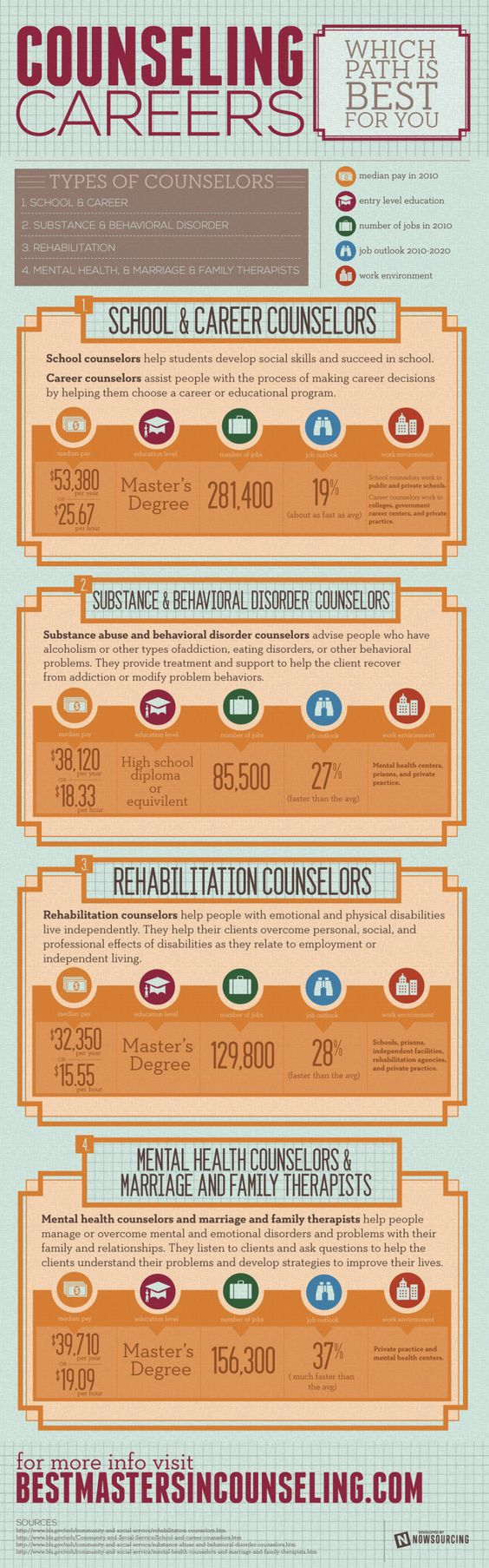 Counseling Careers: Which Path Is Best For You#INFOGRAPHIC