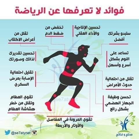 اشراقه معلومات رياضية Health Facts Fitness Sports Physical Therapy Health And Fitness Expo