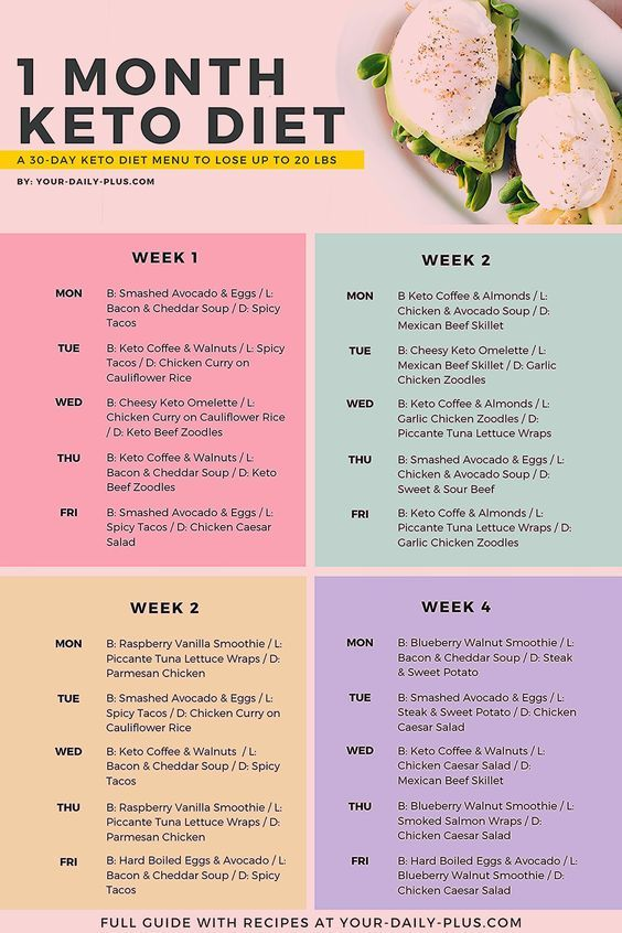Keto Diet For Beginners Keto Diet Plan To Lose 20 Lbs 1 Month Keto Diet To Lose 20 Lb Ketogenic Diet Meal Plan Ketogenic Diet For Beginners Keto Diet Recipes