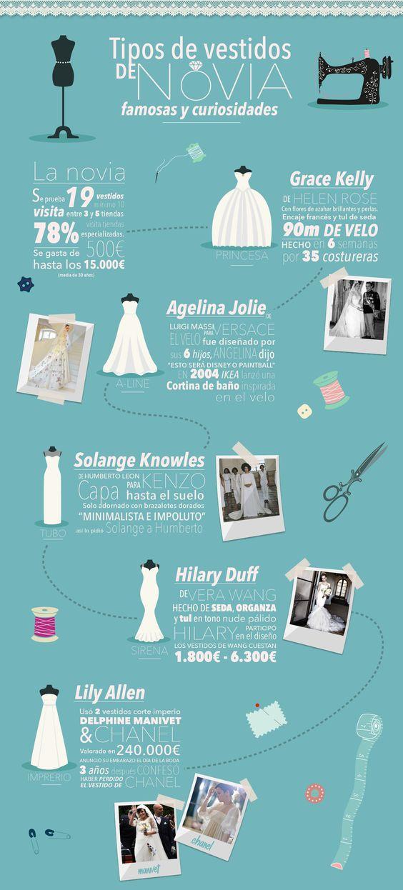 Tipos de vestidos de novia, ¿Qué famosas los llevaron? Algunas curiosidades...