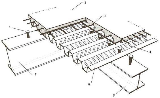 Vue clat e d 39 un plancher mixte 1 connecteur soud 2 for Beton coule en place