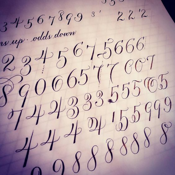 Pointed pen number tutorial, by Kathy Milici.