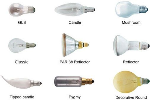 9 Different Electric Lighting Lamps Bulbs And Their Types Uses My Blog Types Of Lighting Different Light Bulbs Incandescent Lamp