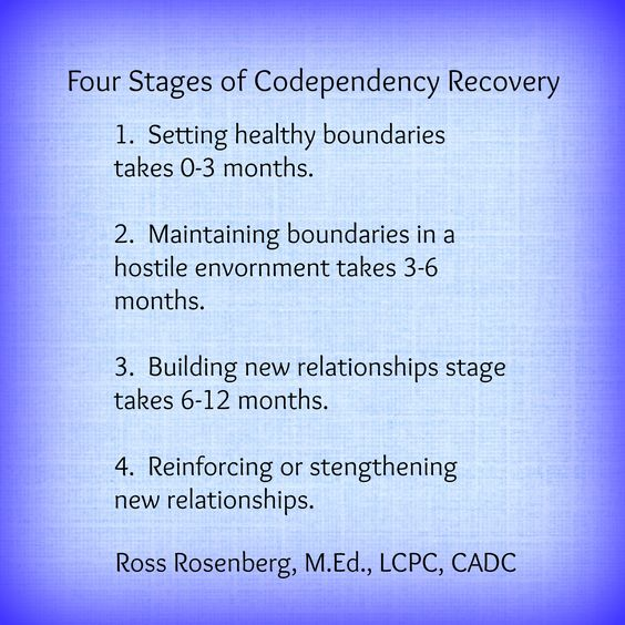 relationship ocd and recovery