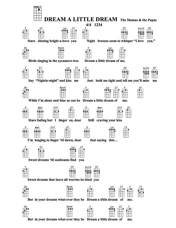 Ukulele ukulele tabs dream a little dream : Pinterest • The world's catalog of ideas