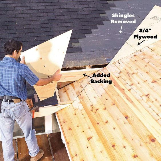 How To Build A Porch Screen Porch Construction In 2020 Building