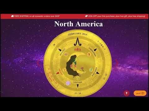 مدونة حنين للجمال Aroundfab كيف تطلعين جدولك في تقنية انتوني مروكو لقص الشعر ا North And South America Free Gifts 10 Things