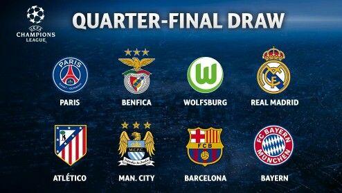 Champions League 2016, cuartos de final, los 8 elegidos