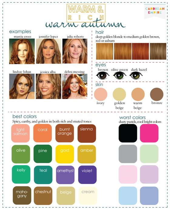 via Cardigan Empire: warm autumn - if I'm not deep I've got to be warm autumn. Colors that overlap between warm and deep autumn: light salmon, olive, pine, gold, amber, and beige