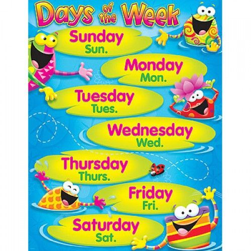 Use this poster to remind children of the days of the week ...
