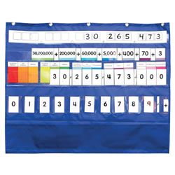 Place Value Pocket Chart - Display any number from 0 to 999,999,999,999.999 and model numbers in multiple ways at the same time