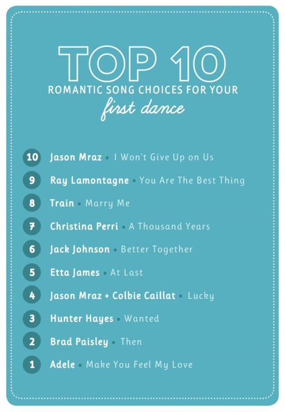 Popular Wedding First Dance Songs | The Budget Savvy Bride hahaha i saw one that played at a wedding for walking down the aisle. Lol