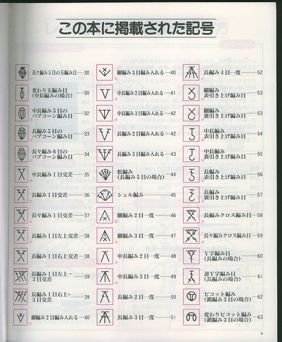 Japanese Knitting Symbols In English : Crochet symbols and japanese on pinterest