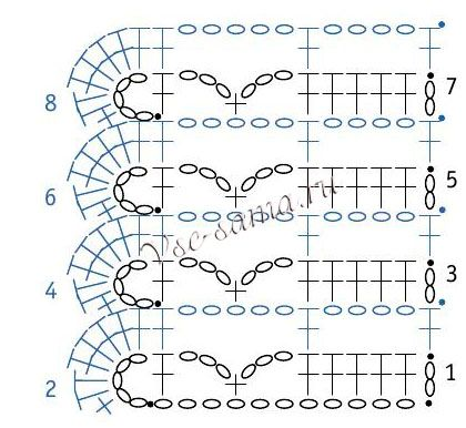 Схема вязания узора обвязка солнышко