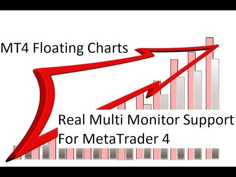 Mt4 Floating Charts Real Multi Monitor Support For Metatrader 4