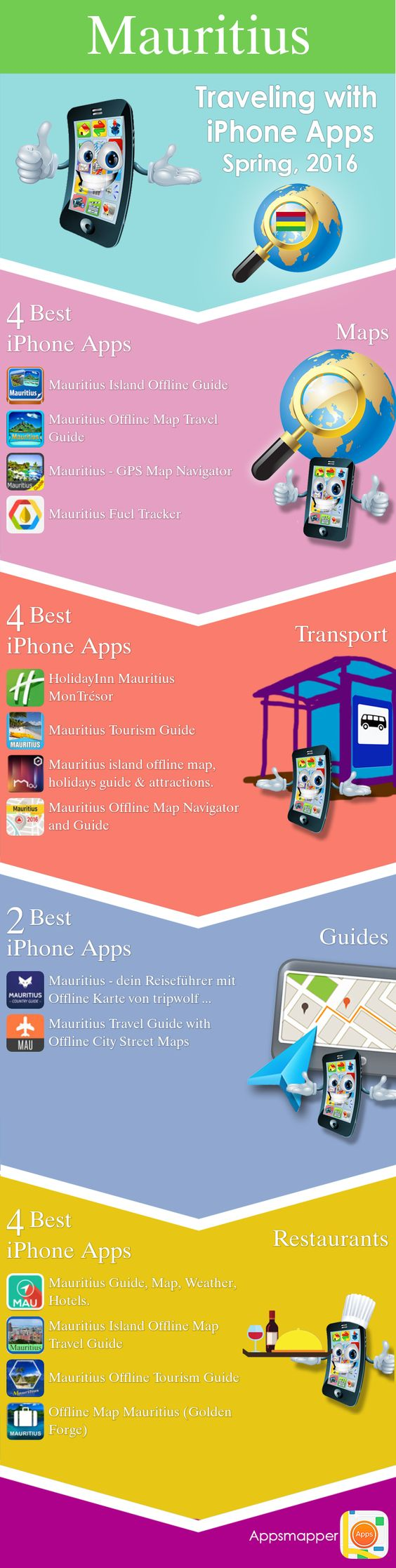 Mauritius iPhone apps: Travel Guides, Maps, Transportation, Biking, Museums, Parking, Sport and apps for Students.