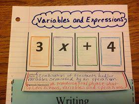 Equation Freak: Algebraic Expression Foldable