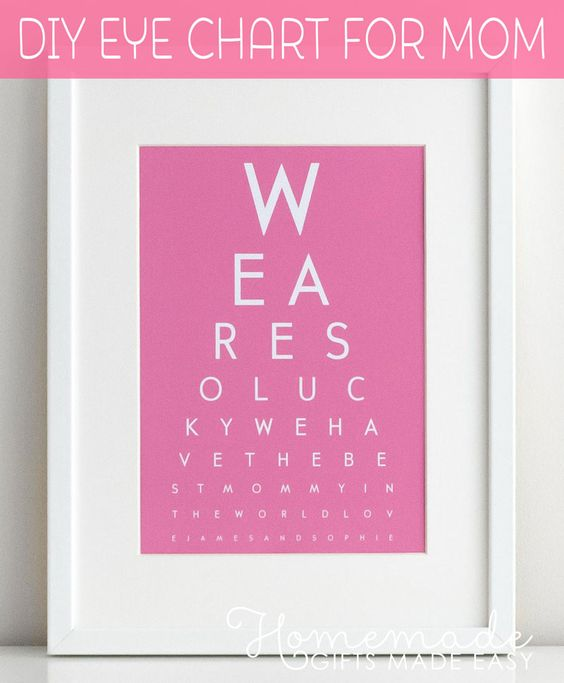DIY Personalized Eye Chart Mothers Day Gift - Tutorial from Homemade-Gifts-Made-Easy.com
