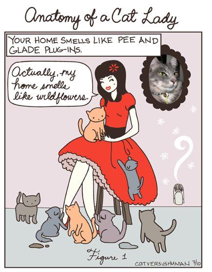 Yasmine Surovec, Cat Versus Human (Anatomy of a Cat Lady!)
