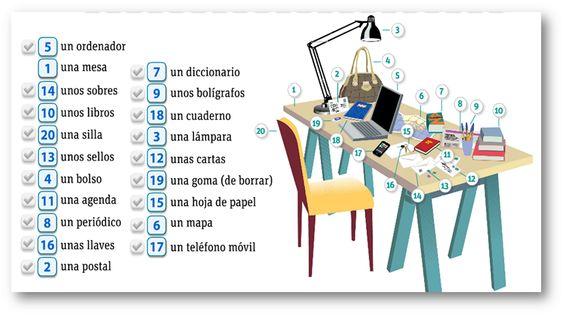 vocabulario en la oficina palabras pinterest