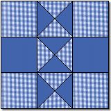 Triplet pattern with template