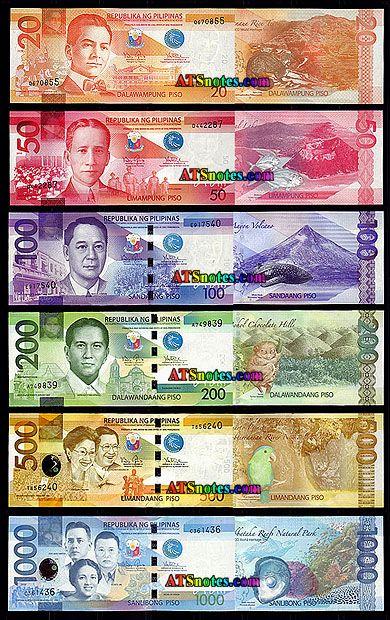 Philippine forex history
