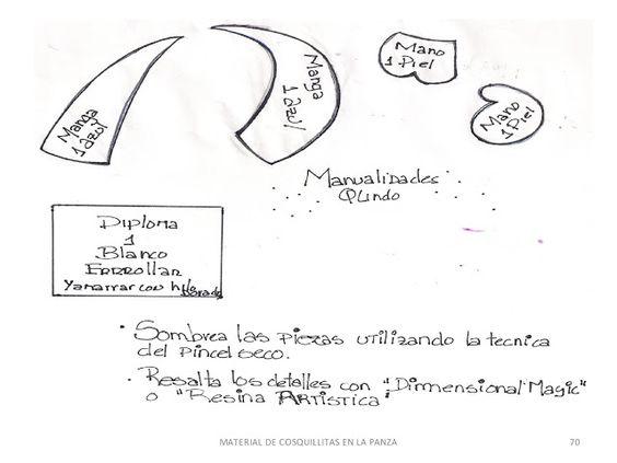 CoSqUiLLiTaS eN La PaNzA BLoGs: MOLDES PARA FOAMY,GOMA EVA Y OTRAS COSITAS