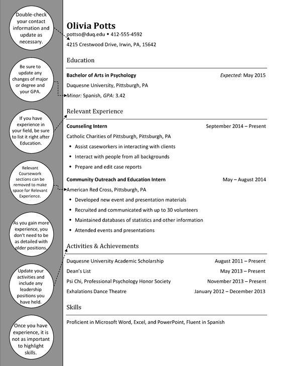 resume psychologist