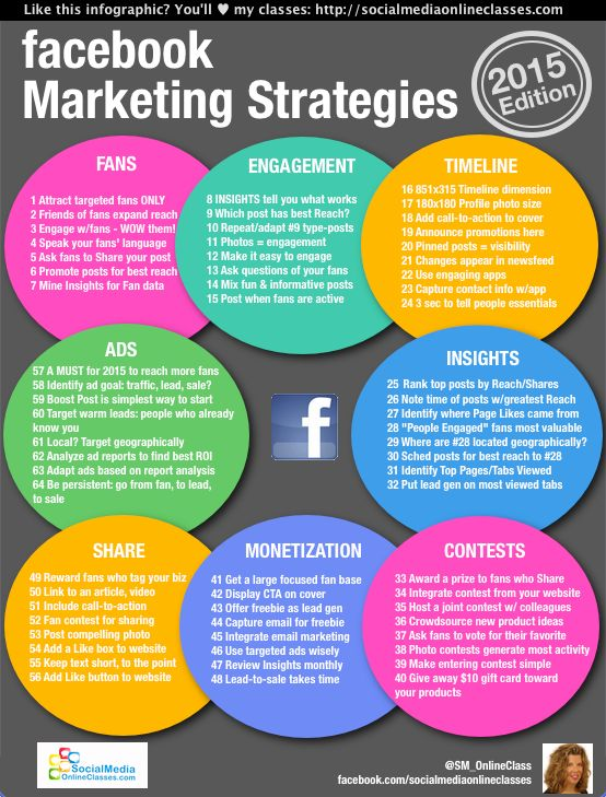 64 Easy-to-Remember Marketing Strategy Examples for Facebook - social media marketing plan