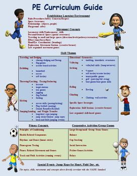 Teaching Physical Education Research Paper Starter