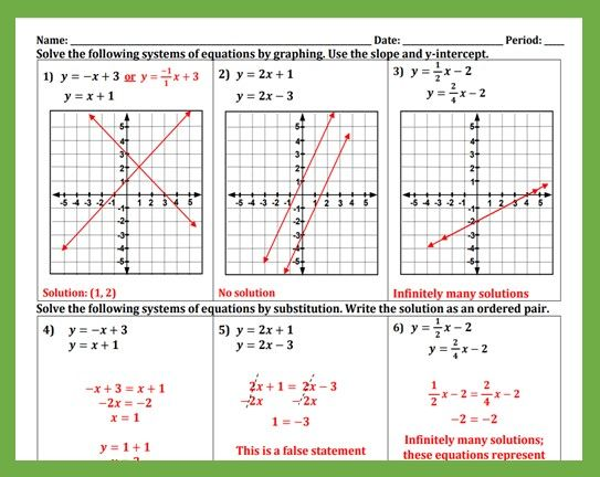 One Solution No Solution Infinitely Many Solutions Worksheet