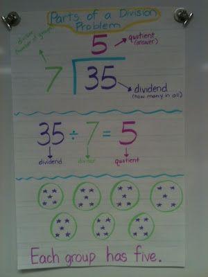 Math homework help division