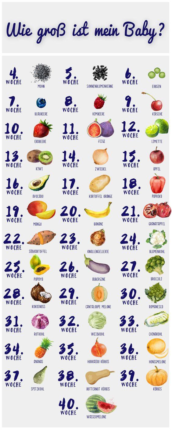 Woche 9 Kirsche