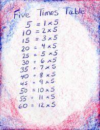 Waldorf ~ 2nd grade ~ Math ~ Multiplication Tables ~ main lesson book
