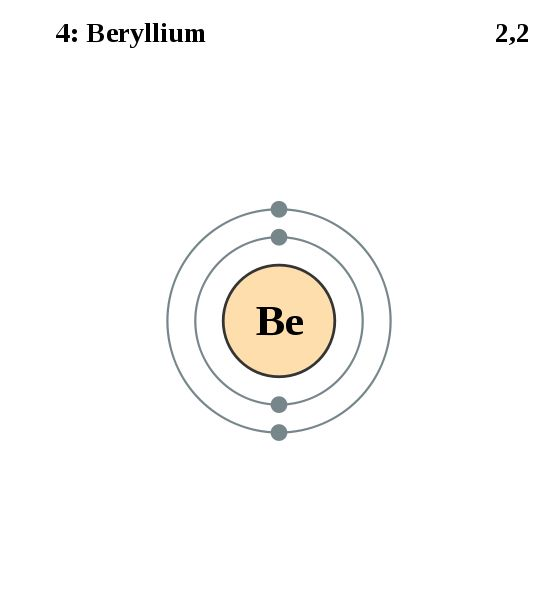 atom diagrams  beryllium atom