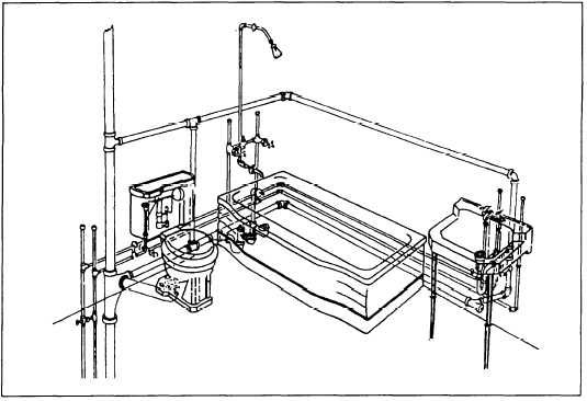 Bathroom Plumbing Diagram Bathroom Remodel Pinterest