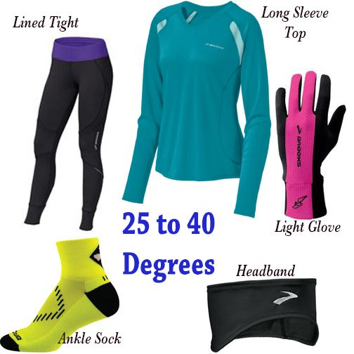 what to wear for marathon in cold