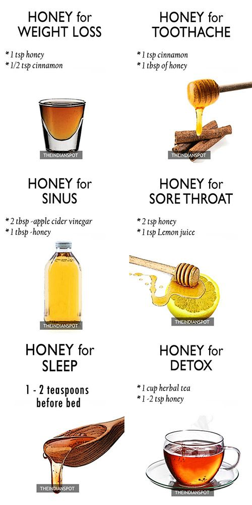 Remedies Acne Home Honey For With