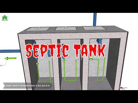 How To Septic Tank Work 3 Compartments Septic Tank Green House Construction Youtube Krutye Izobreteniya Garazhnye Dveri Izobreteniya