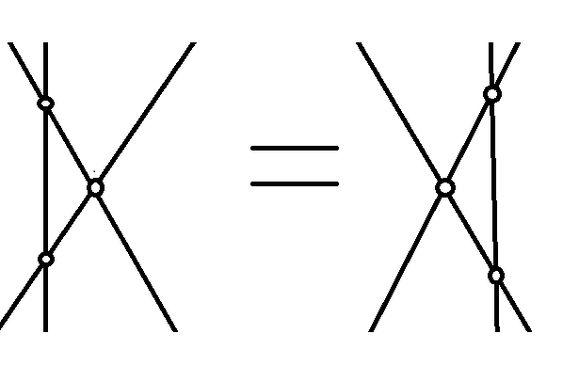 ecuación de Yang-Baxter - Buscar con Google