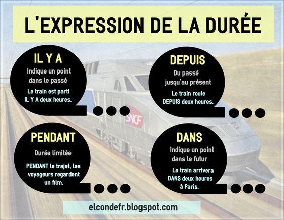 L'expression de la durée (il y a, depuis, pendant, dans). El Conde. fr: